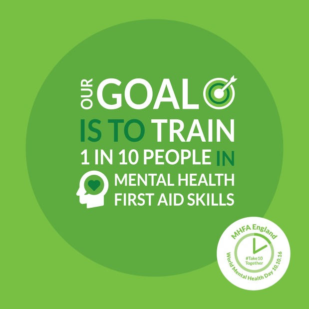 Our goal is to train 1 in 10 people in MHFA