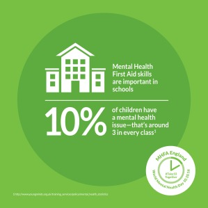 Mental health first aid skills are important in schools