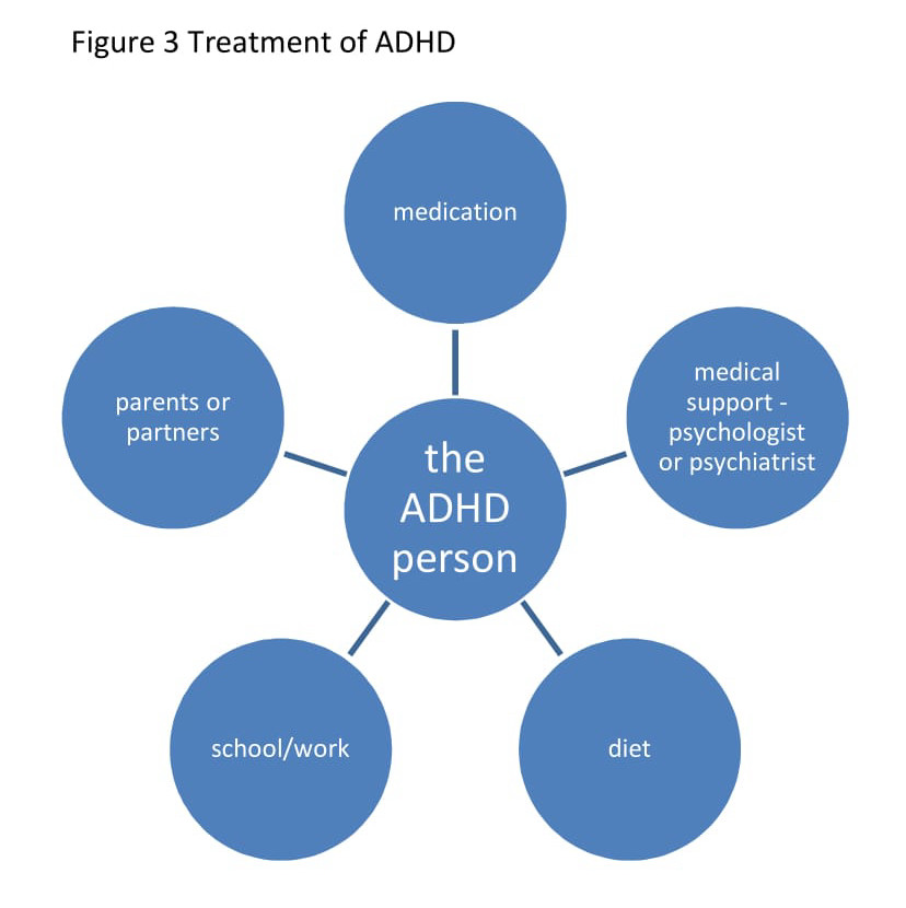 Are Adhd Children Just Naughty Mental Health First Aid